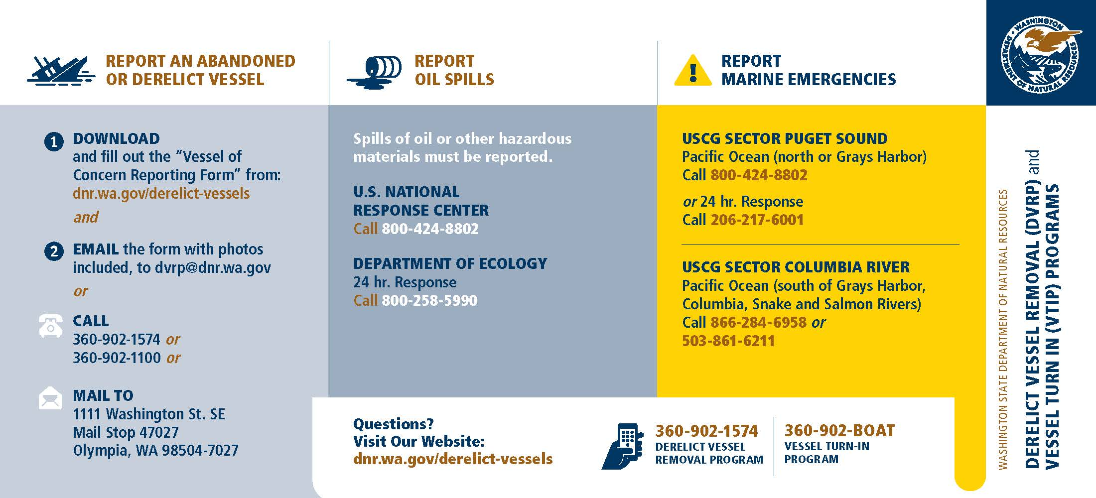 Boat-Disposal-Card_Private_Page_2