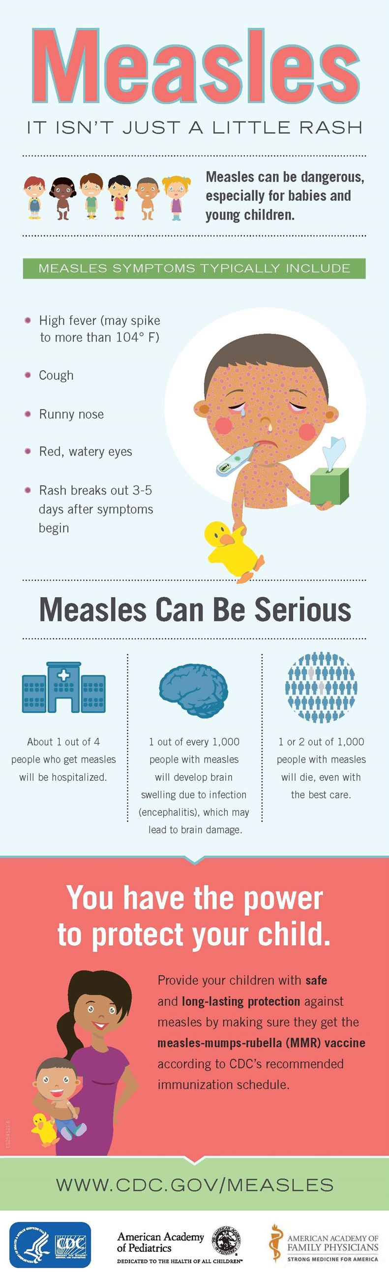 Measles It Isn't Just a Little Rash